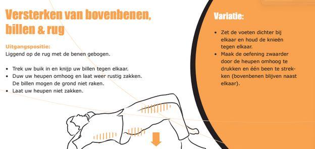 Illustratie en uitleg over een oefening voor het versterken van bovenbenen, billen en rug