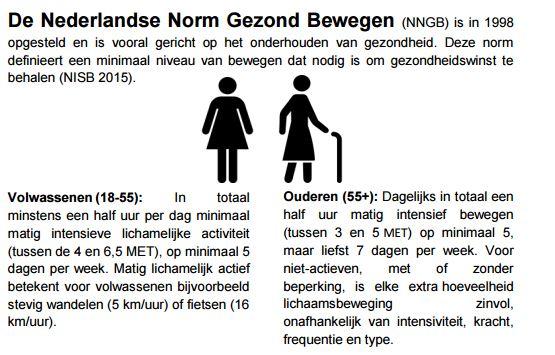 Uitleg Nederlandse Norm voor Gezond Bewegen voor volwassenen.