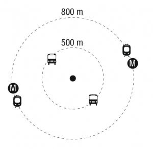 illustratie van de juiste afstanden voor openbaar vervoer op loopafstand voor ouderen