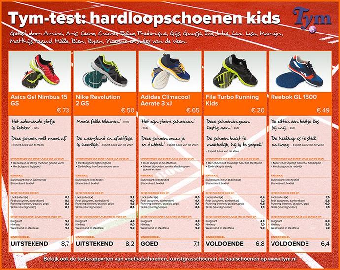 test hardloopschoenen kids