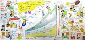 Getekend Verslag kenniscafé met Uitspraken en trends over veilig sportklimaat en positieve sportcultuur