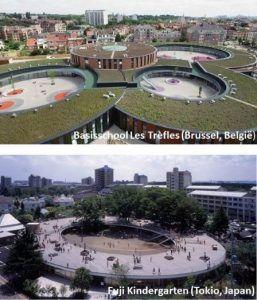 Schoolplein van een school in Brussel en een school in Tokio