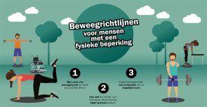 Infographic beweegrichtlijnen voor mensen met fysieke beperking