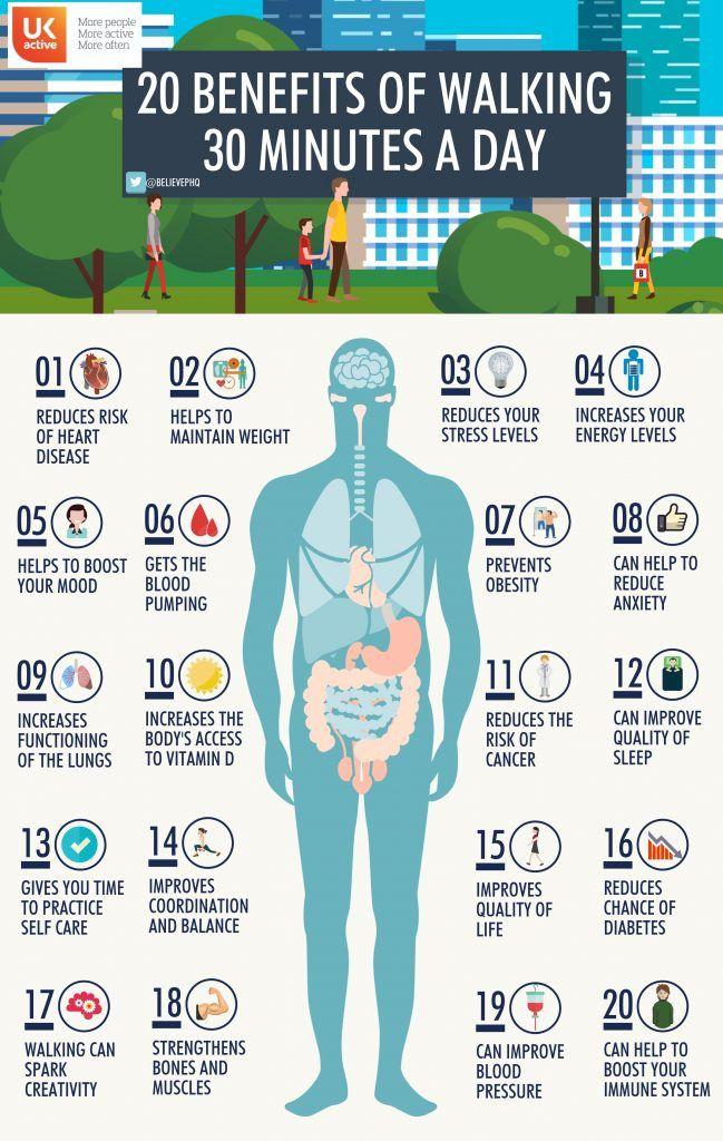 UK health effecten wandelen