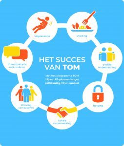 infographic met de successen van TOM