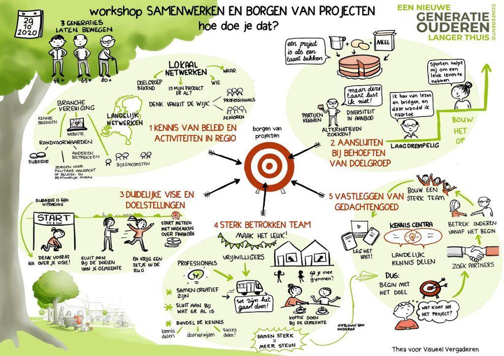 Infographic Samenwerken en borgen van projecten voor ouderen