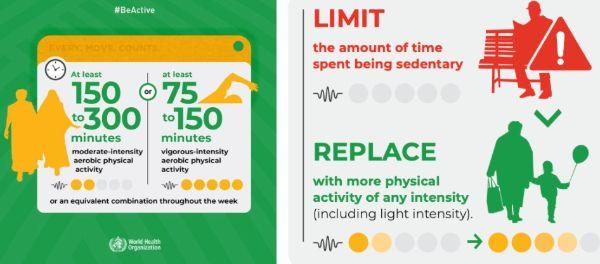 Infographic internationale beweegrichtlijnen ouderen