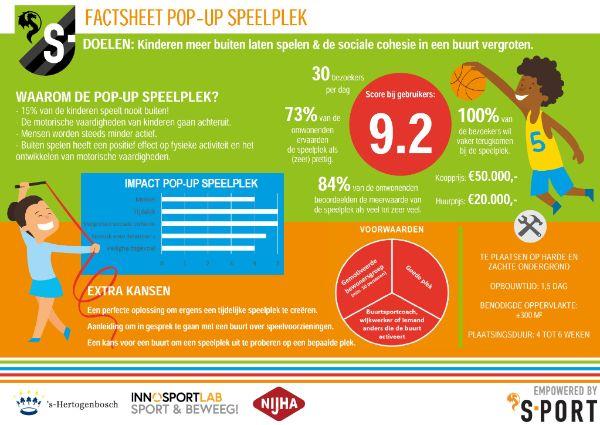 infographic pop-up speelplek